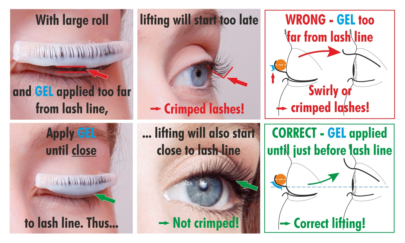Correct gel application of very large eyelash rolls